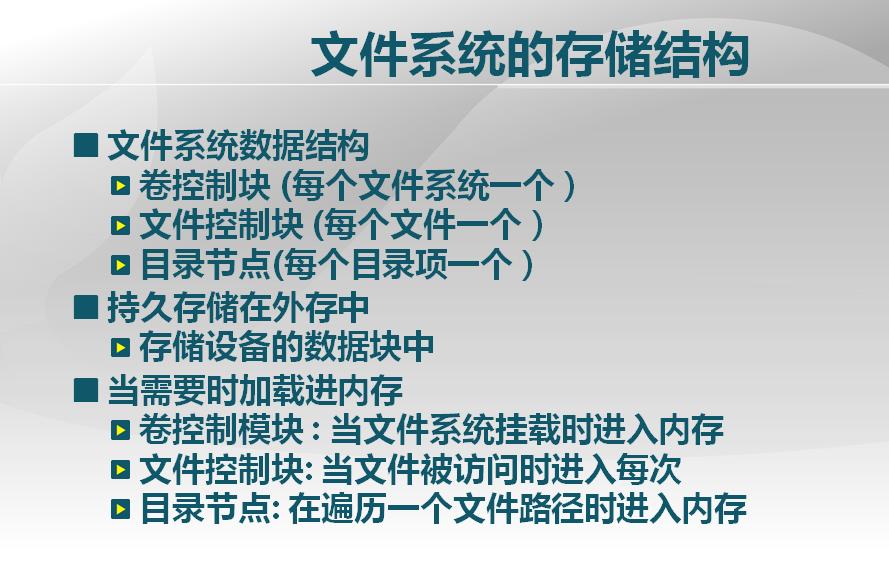 文件系统的存储结构.png